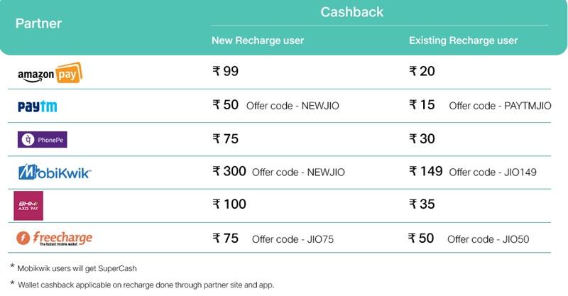jio-prime-cashback-offers