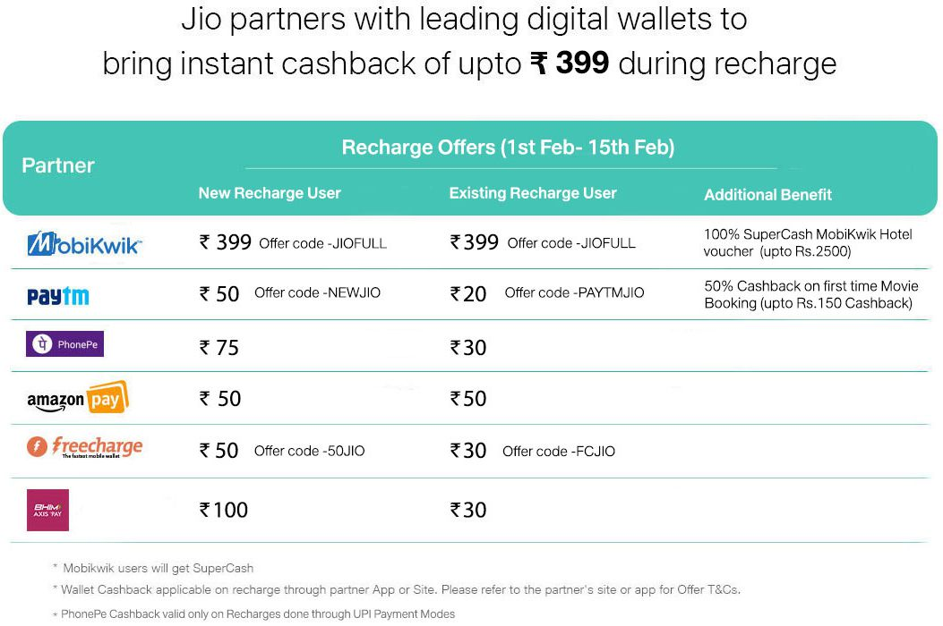 jio-prime-cashback-offers-wallets-feb