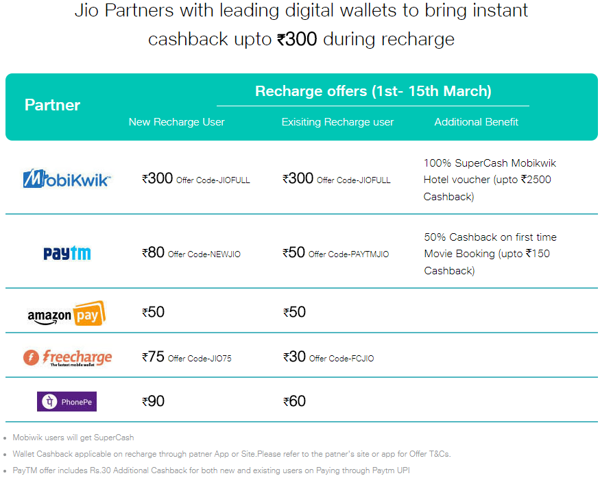 Jio Partners cashback offer march 2018